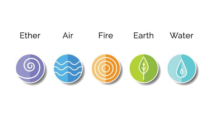 5 elementi in equilibrio
