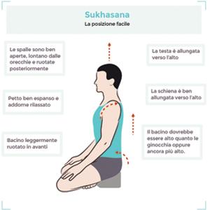 Basi per uno yoga sicuro